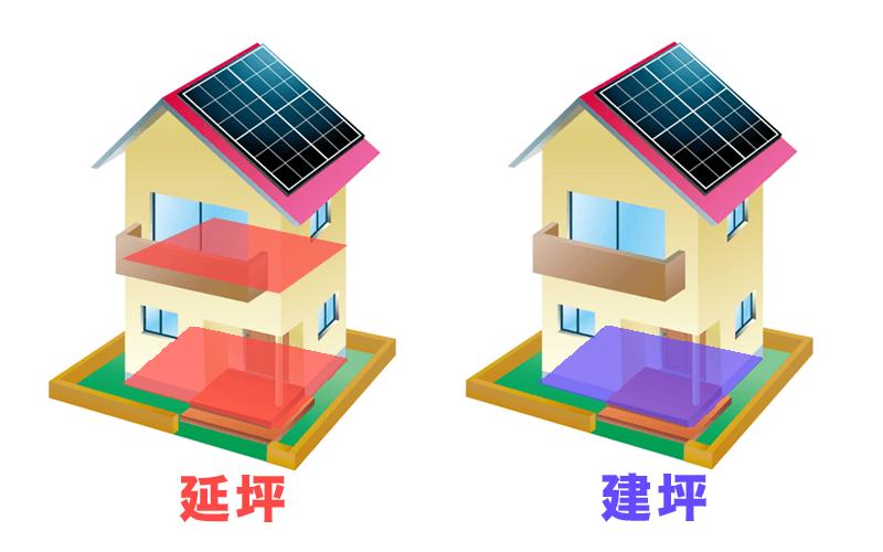 延坪と建坪の違い